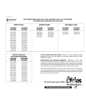 REV-819 - 2014 PA Sales, Use, Hotel Occupancy Tax Returns, Periods and Administrative Due Dates