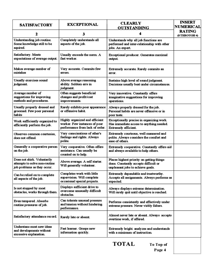 Sample Employee Performance Evaluation Form Free Download