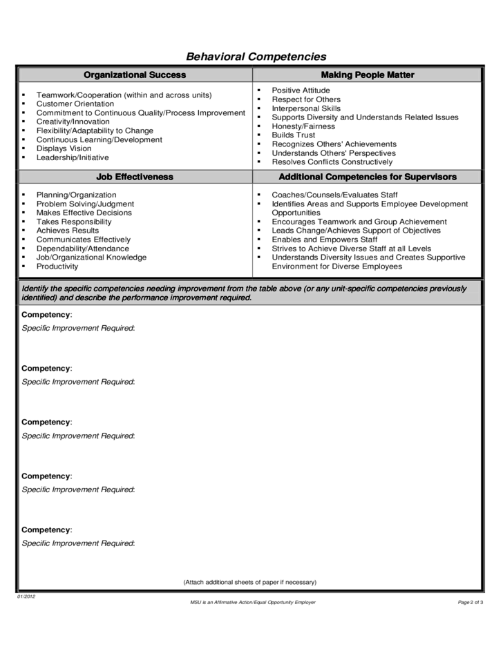 2 Performance Improvement Plan Form   Michigan  Employee Performance Improvement Plan Template