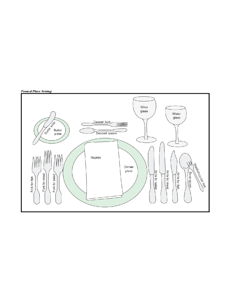 Formal and Casual Place Setting Template