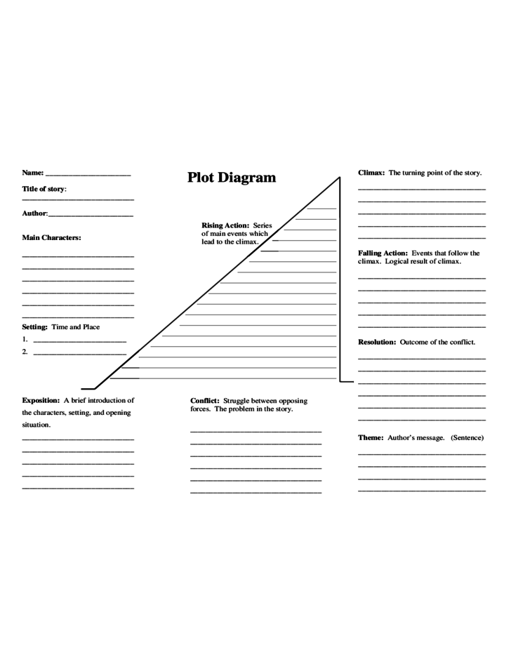 blank plot diagram template free download