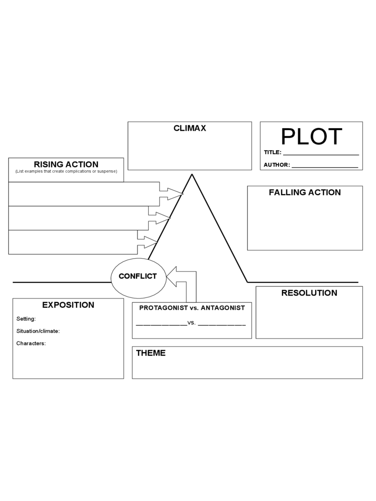 Plot Diagram Template 4 Free Templates In Pdf Word