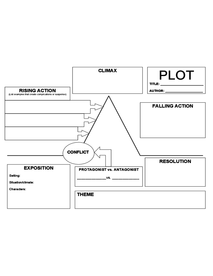 conflict calendar template - plot diagram sample free download