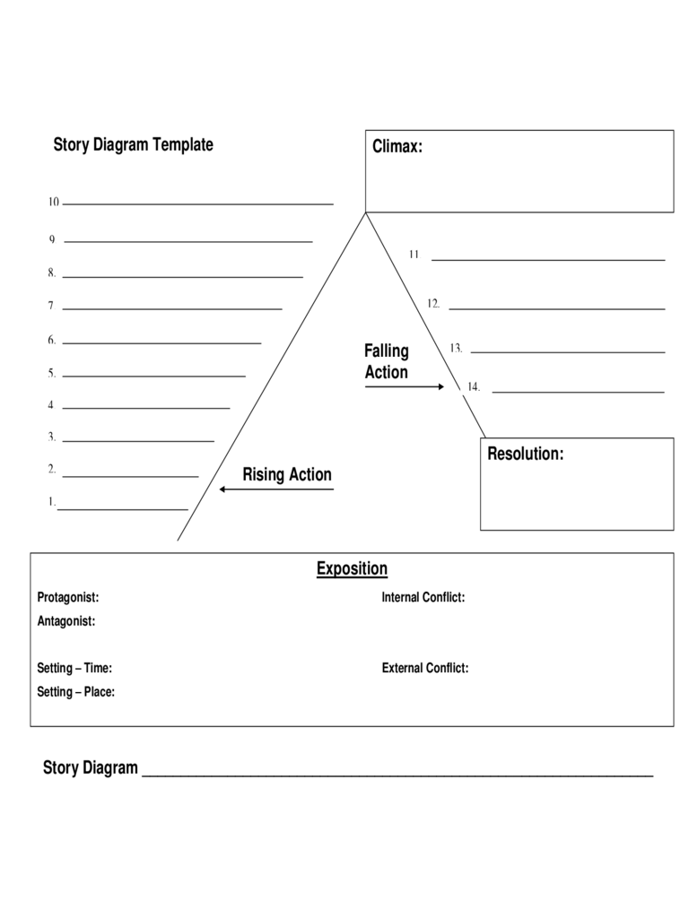 plot diagram template pdf Plot Diagram Template - 4 Free Templates in PDF, Word, Excel Download