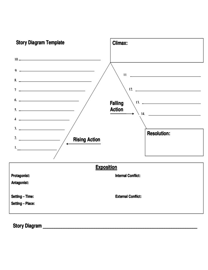story diagram template free download story diagram template