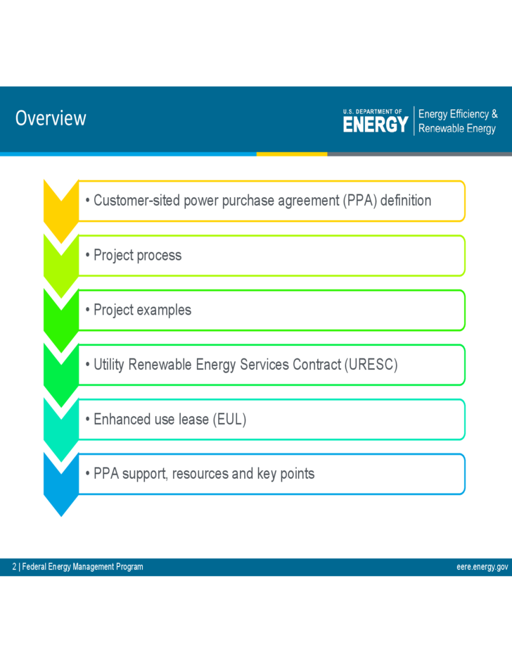 Sample Power Purchase Agreement - Federal Energy Management Program ...