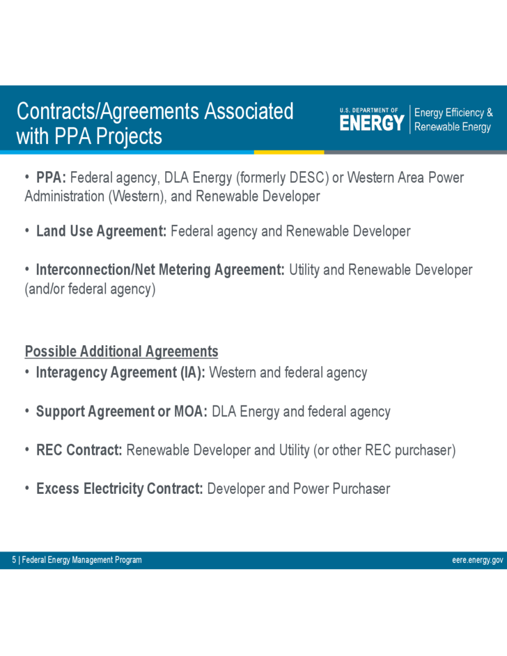 Sample Power Purchase Agreement Federal Energy