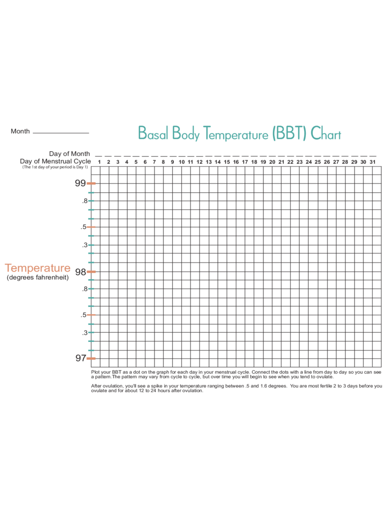 Basal Body Temperature Record Chart