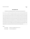 Prime Number Chart Sample Free Download