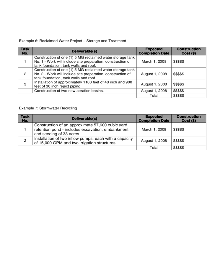 project deliverable template - deliverables schedule template free download