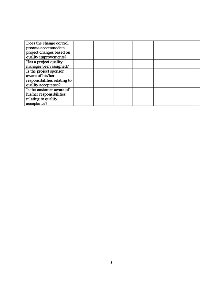 outstanding quality checklist template model example
