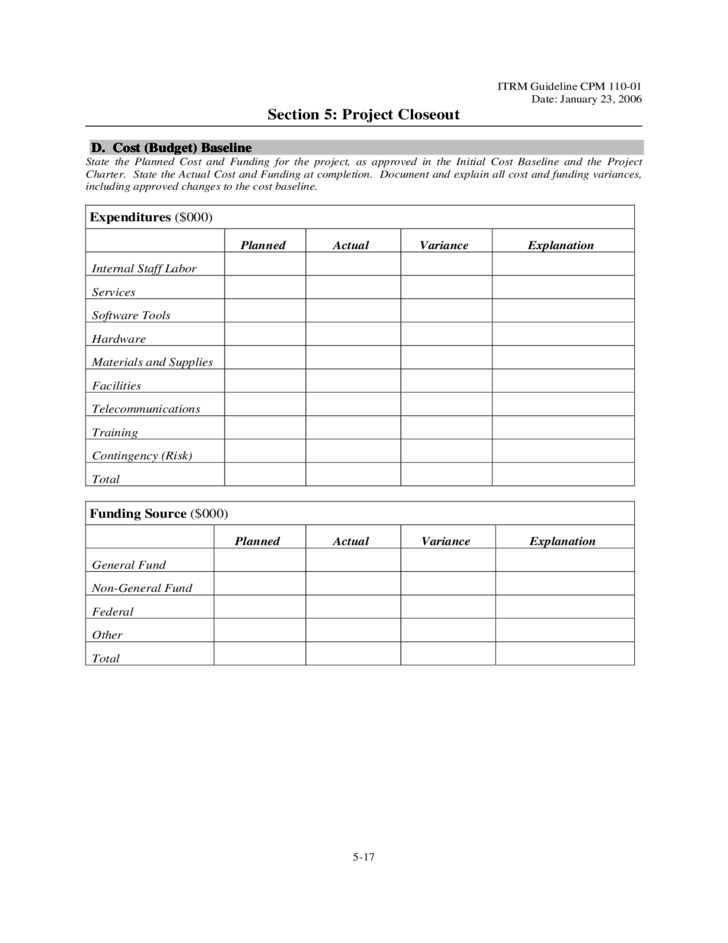 project closeout template