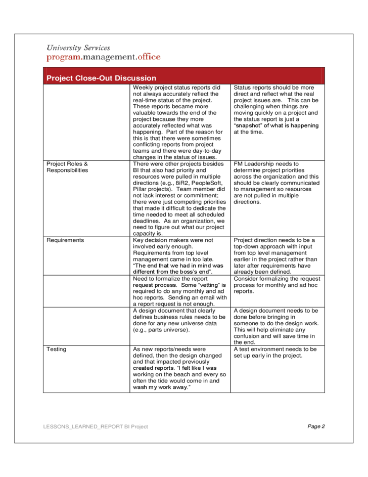 project management lessons learnt template - project lessons learned report free download