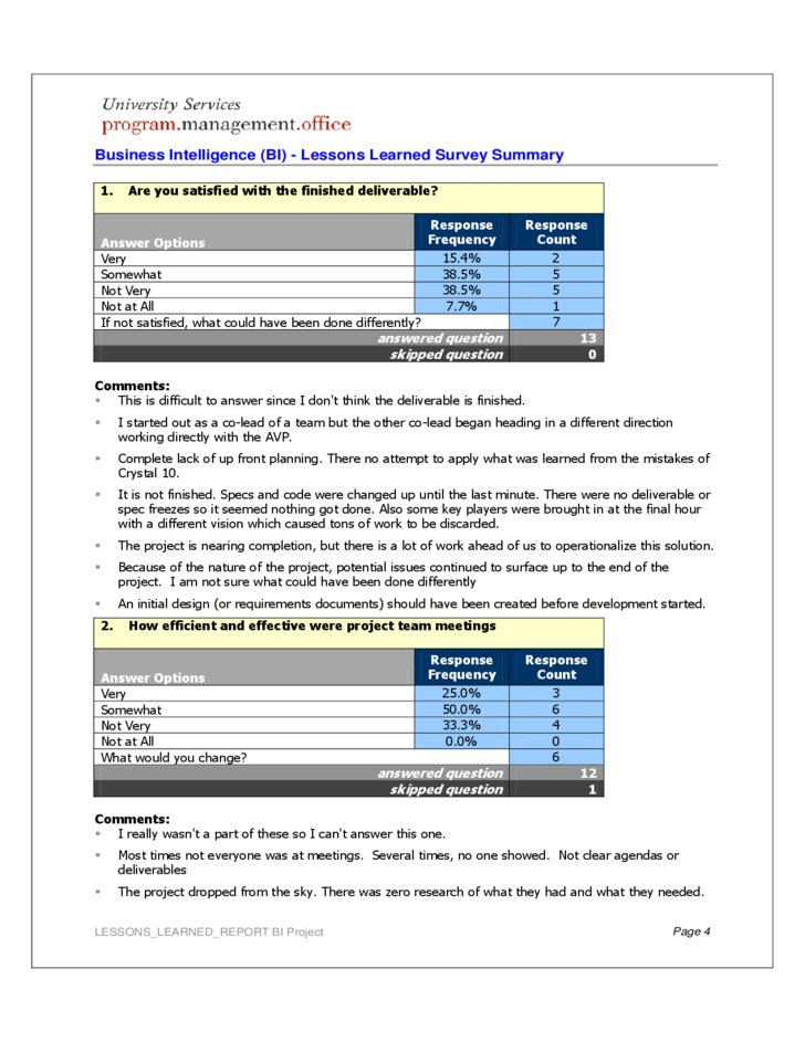lesson learned report Lessons learnt template: network:0: tarun sharma wilmington we use the lessons learned document as an input to the pm's recomendation for pm continuous improvement some combine this into i need project progress template where this report must show key project issues in each phase.