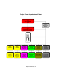 Project Team Organizational Chart Free Download