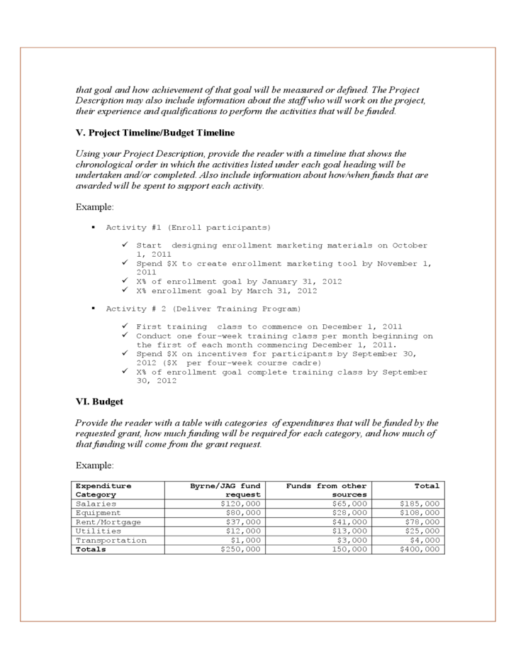 Grant Project Proposal Template