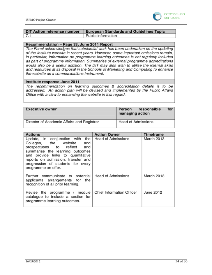 Project charter and scope statement example free download for Sample scope document template