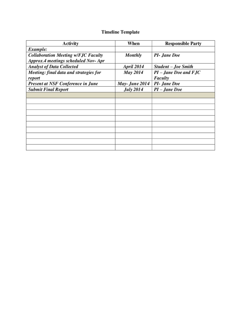 Activity Timeline Template