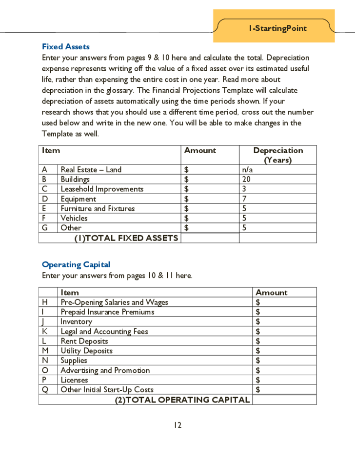 Financial projections template guide free download for Projected financial statements template