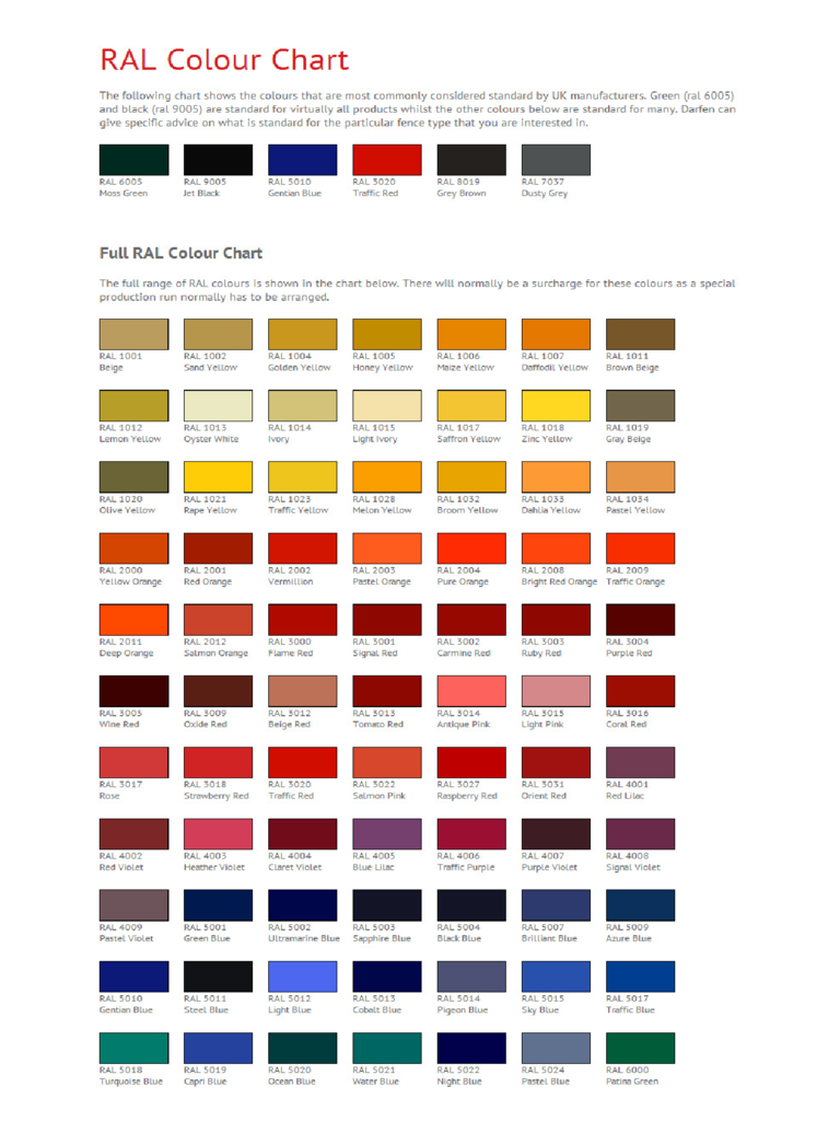 Full RAL Color Chart