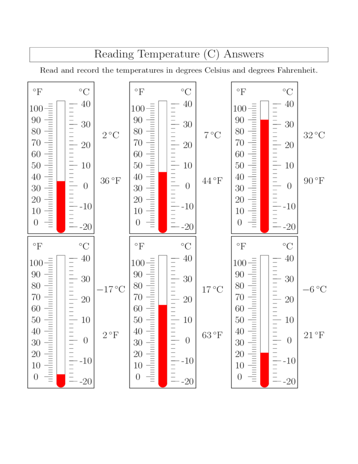 temperature conversion worksheet with answers pdf