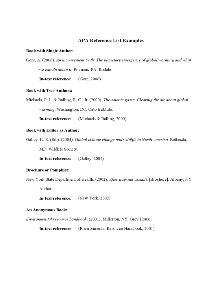reference list template 6 templates in pdf word excel apa references list example