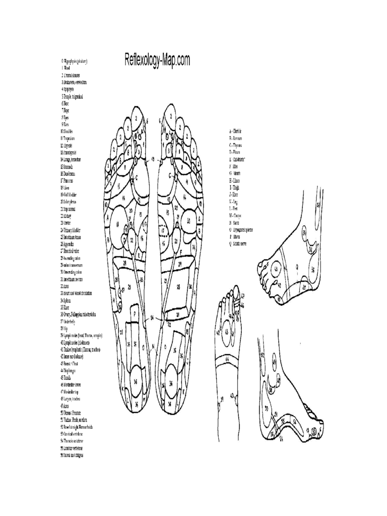 acupressure and massage chart
