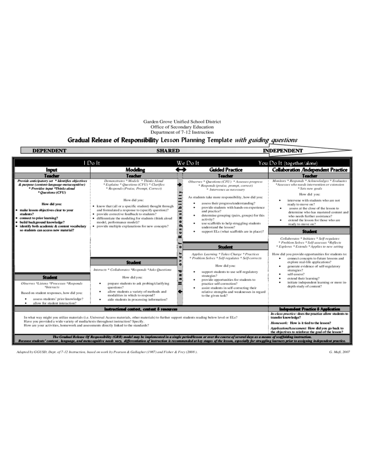 gradual release of responsibility lesson planning template