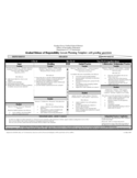 Gradual Release of Responsibility Lesson Planning Template Free Download