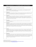 Sample Non-discipline-specific Research Proposal Free Download