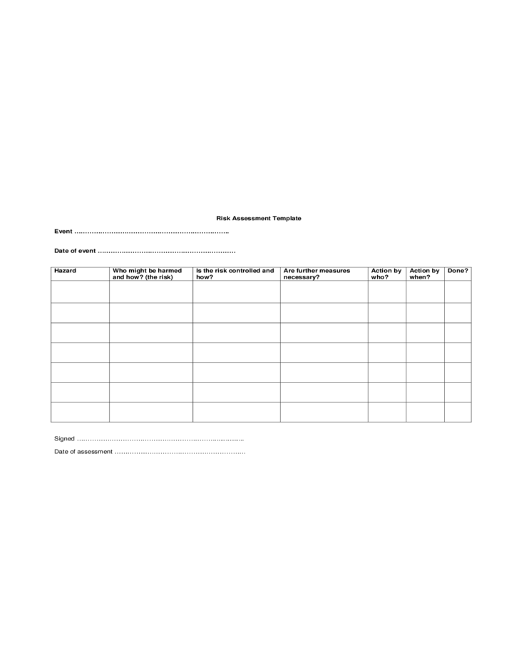 Assessing And Managing It Operational And Service Delivery Risk. Sample  Risk Assessment Checklist Template ...