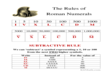 Rules Chart of Roman Numeral