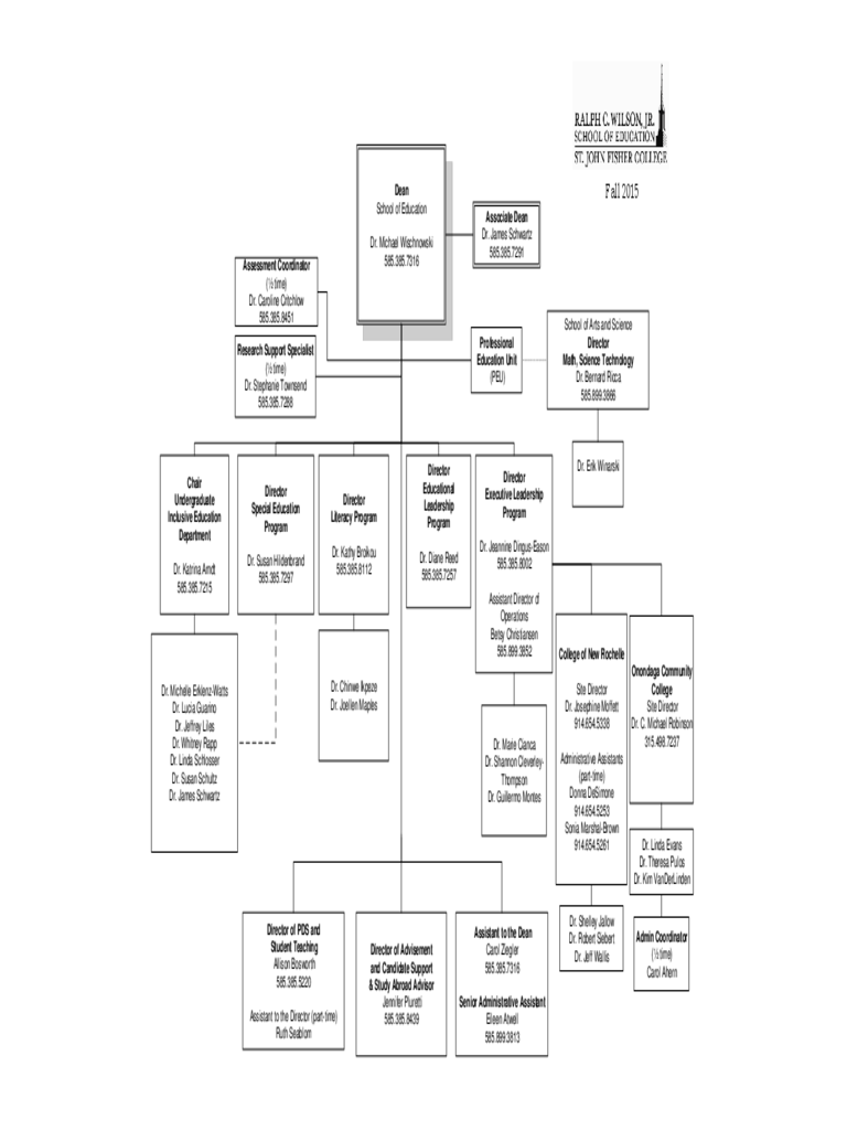 School of Education Organizational Chart