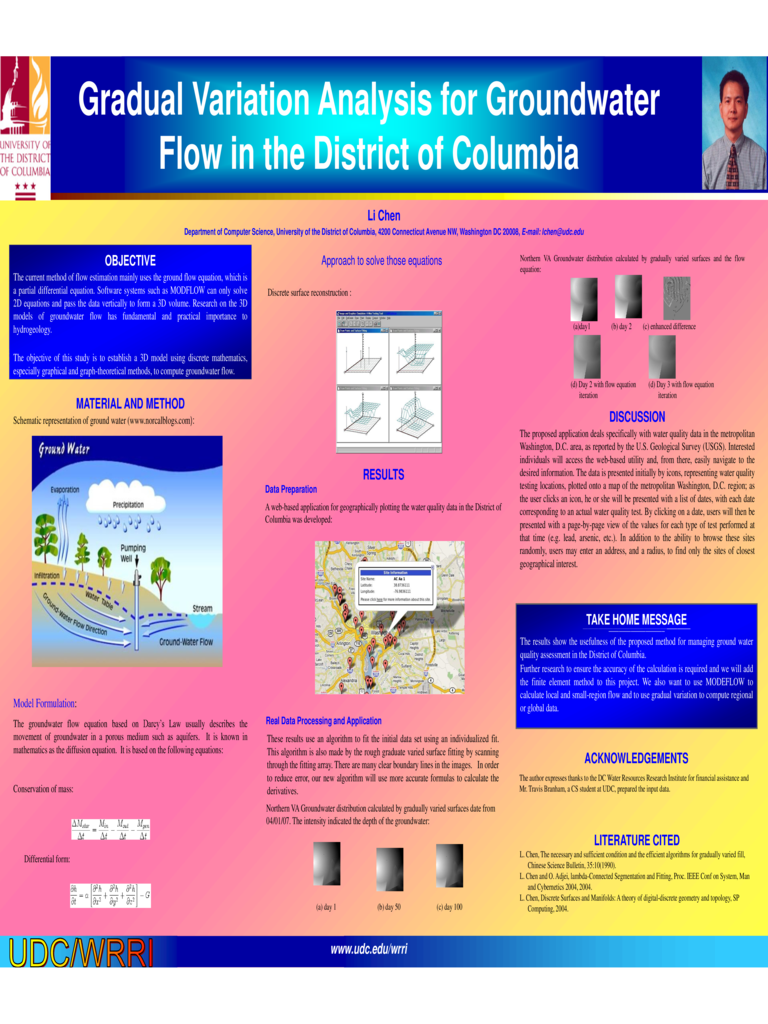 Scientific Poster Template University Of The District Columbia