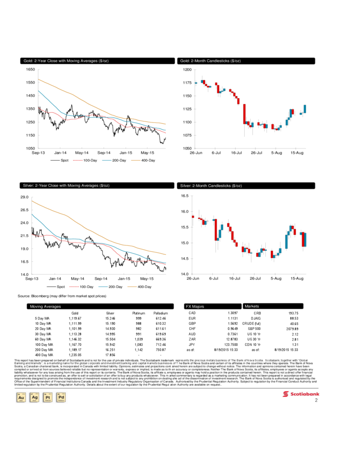 Global Research Gold& Silver Marketwatch