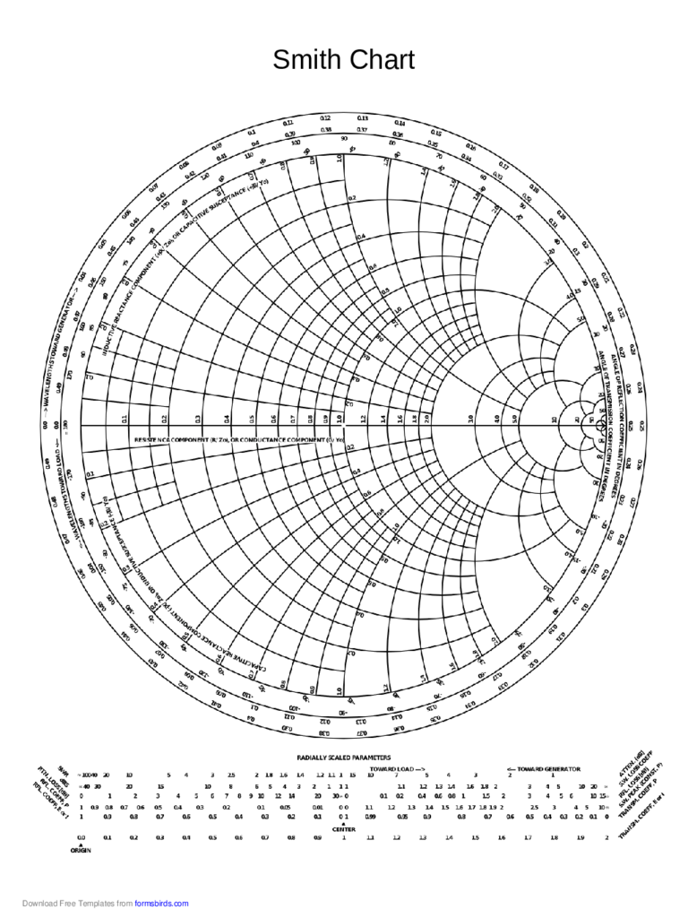 Smith Chart 5 Free Templates In Pdf Word Excel Download