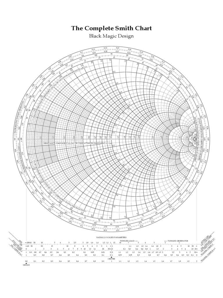 Complete Smith Chart Template
