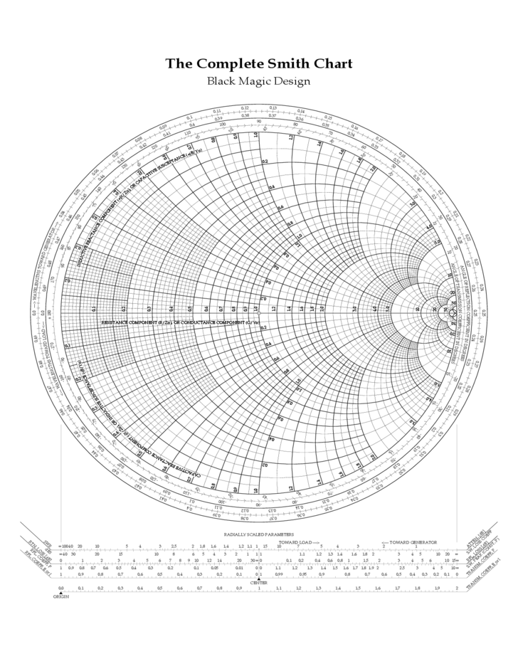 graphic relating to Printable Smith Chart named Comprehensive Smith Chart Template Absolutely free Obtain
