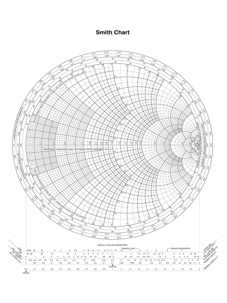 Smith Chart Sample