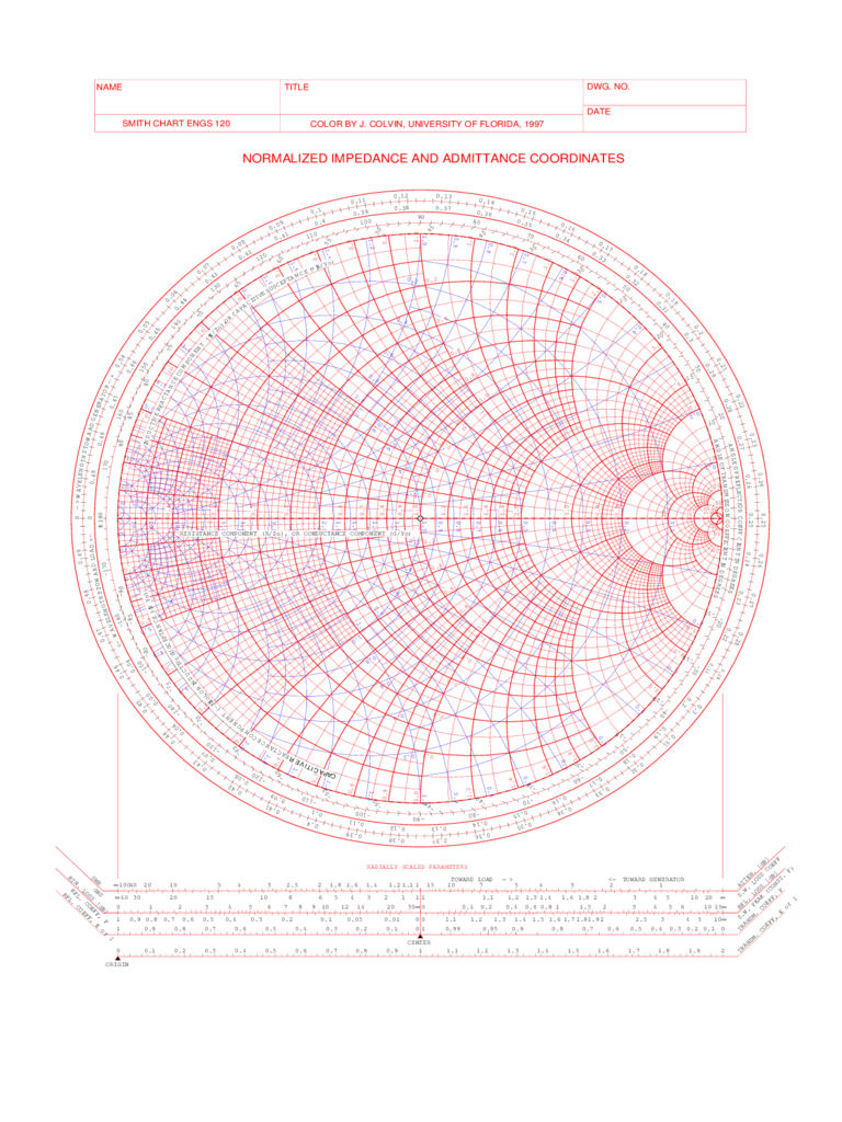 Color Smith Chart Template