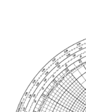 Best Smith Chart Free Download