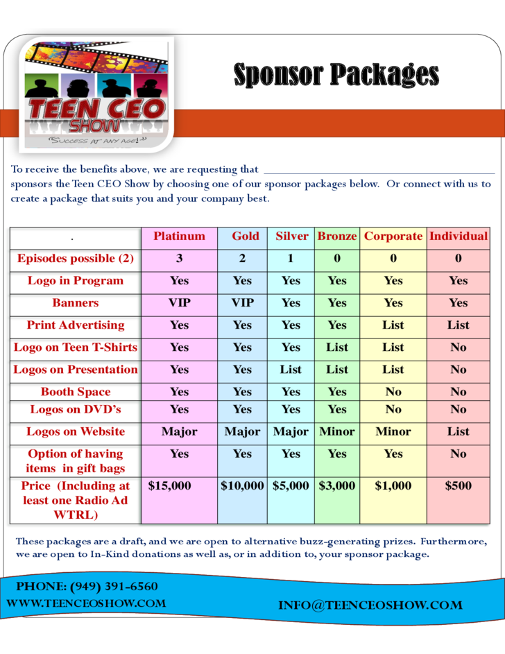Sponsorship Proposal Package Sample Sponsorship Proposal Template – Sponsorship Packages Templates