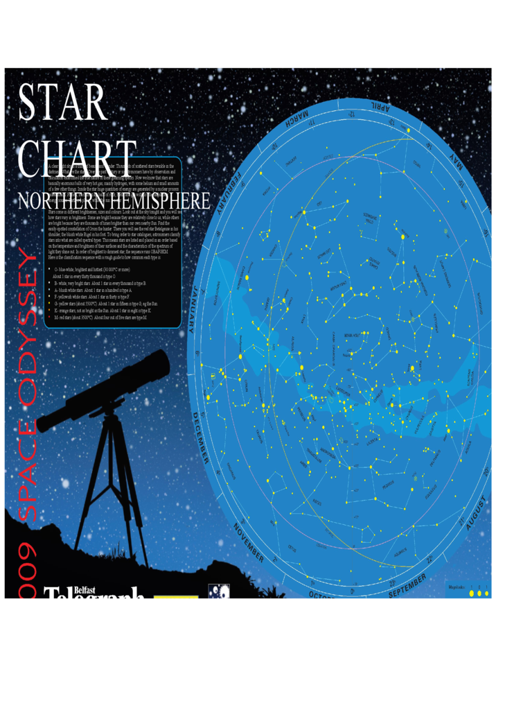 Northern and Southern Hemisphere Star Chart