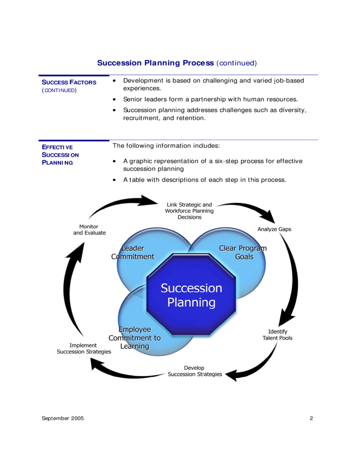 the effects of succession planning on