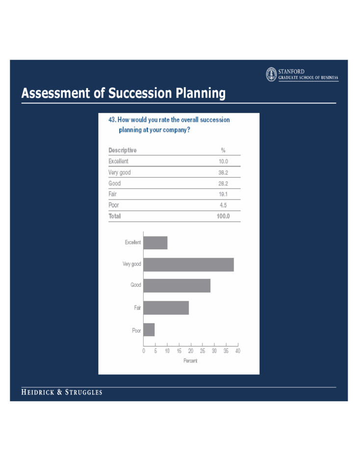 Ceo succession planning template free download 4 ceo succession planning template pronofoot35fo Images