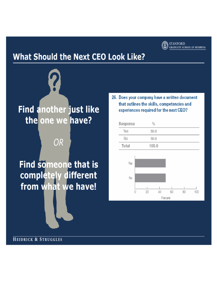 CEO Succession Planning Template Free Download - Ceo succession plan template