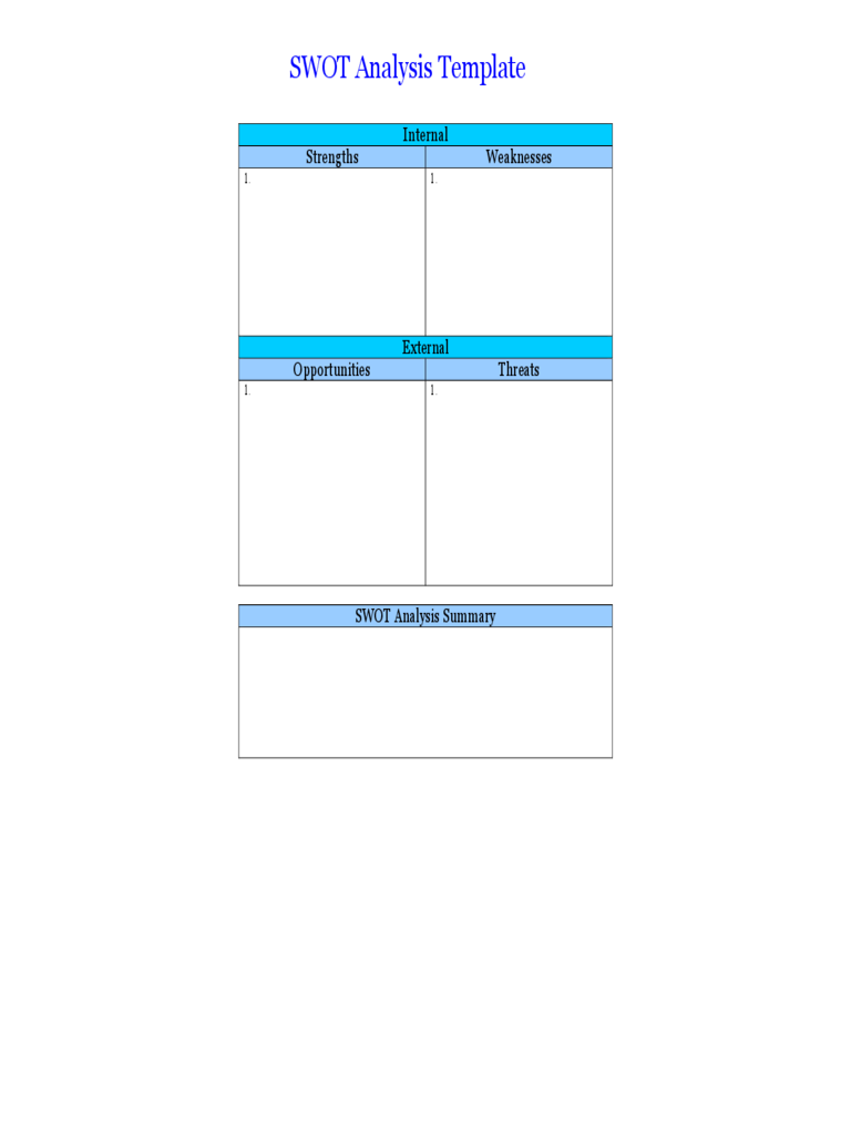 SWOT Analysis Template with Summary