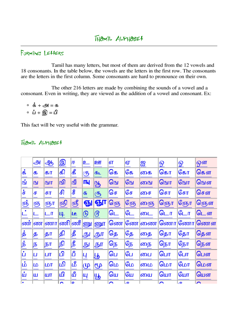 Tamil Alphabet Chart - 2 Free Templates in PDF, Word ...