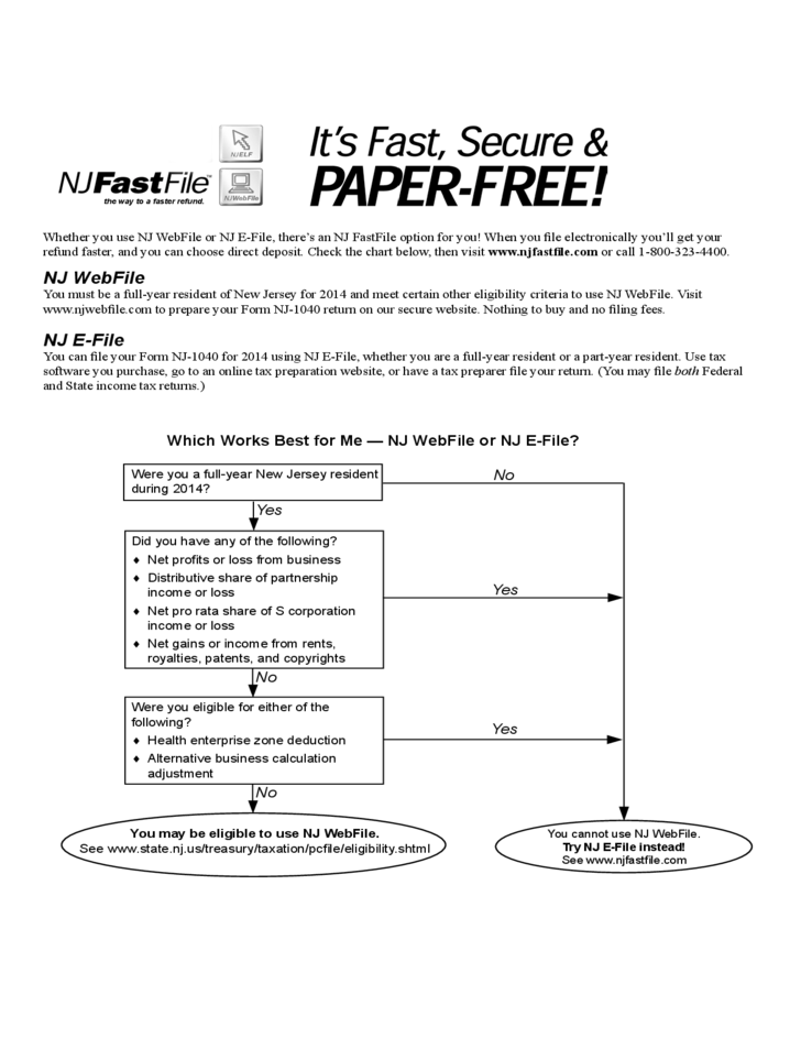 Non Resident Tax Form Nj - More information