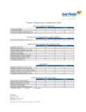 Temperature Comparison Sample Chart Free Download